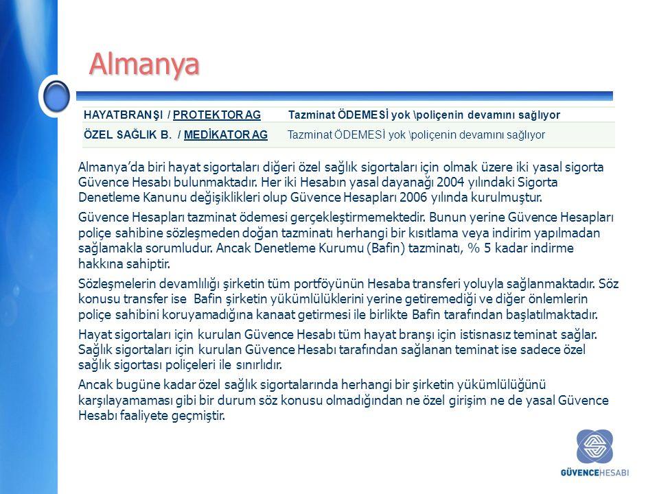 HAYATBRANŞI / PROTEKTOR AGTazminat ÖDEMESİ yok \poliçenin devamını sağlıyor ÖZEL SAĞLIK B.