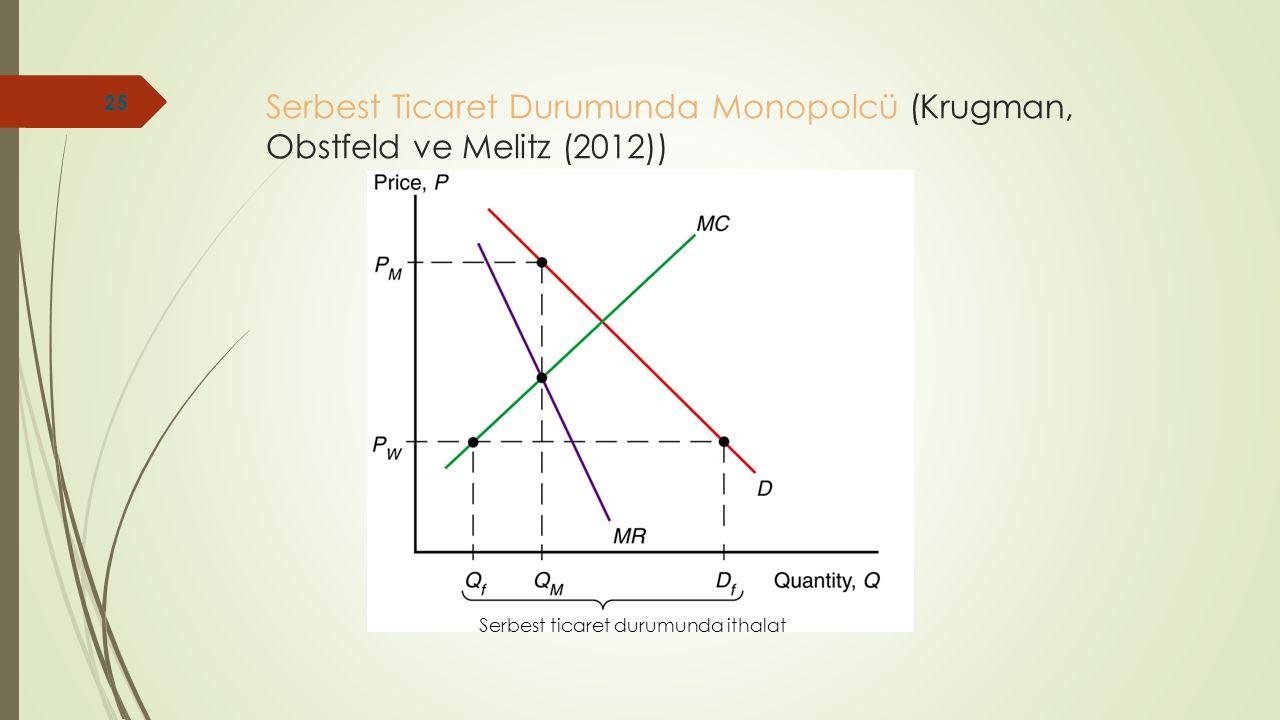 Serbest Ticaret Durumunda Monopolcü (Krugman, Obstfeld ve Melitz (2012)) Serbest ticaret durumunda ithalat 25