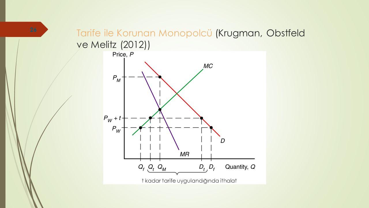 Tarife ile Korunan Monopolcü (Krugman, Obstfeld ve Melitz (2012)) t kadar tarife uygulandığında ithalat 26
