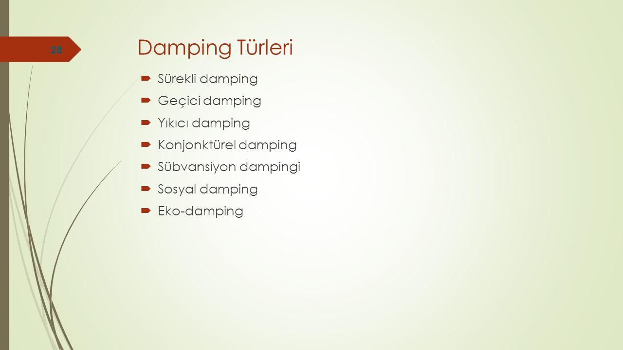Damping Türleri  Sürekli damping  Geçici damping  Yıkıcı damping  Konjonktürel damping  Sübvansiyon dampingi  Sosyal damping  Eko-damping 28
