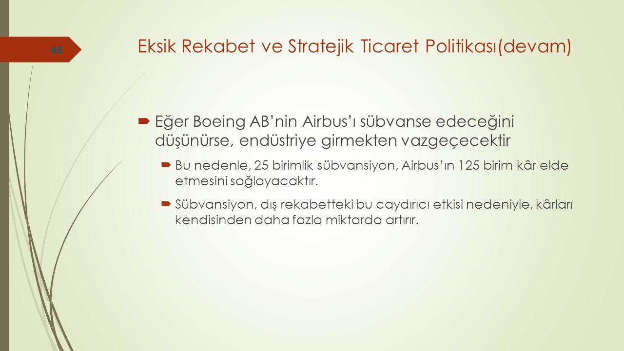 Eksik Rekabet ve Stratejik Ticaret Politikası(devam)  Eğer Boeing AB'nin Airbus'ı sübvanse edeceğini düşünürse, endüstriye girmekten vazgeçecektir  Bu nedenle, 25 birimlik sübvansiyon, Airbus'ın 125 birim kâr elde etmesini sağlayacaktır.
