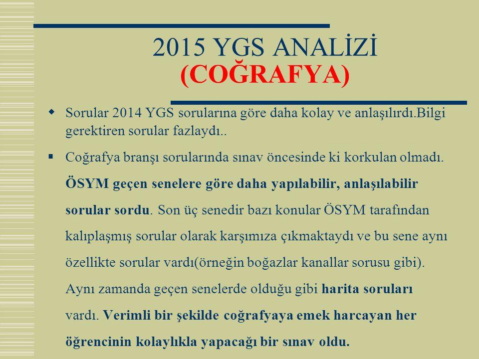 2015 YGS ANALİZİ (COĞRAFYA)  Sorular 2014 YGS sorularına göre daha kolay ve anlaşılırdı.Bilgi gerektiren sorular fazlaydı..  Coğrafya branşı sorular