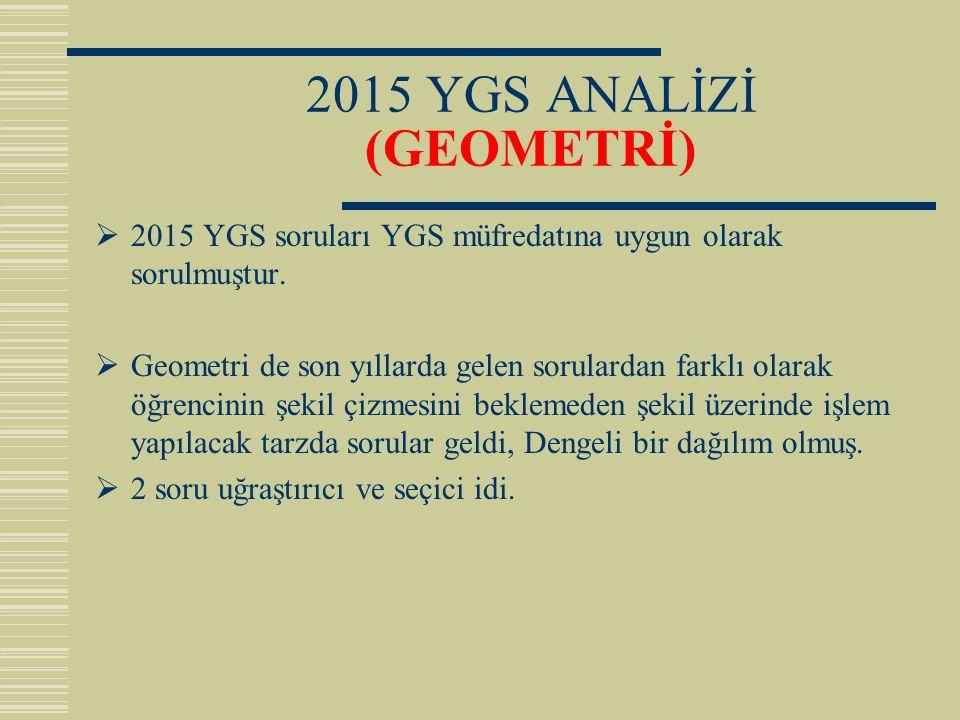 2015 YGS ANALİZİ (GEOMETRİ)  2015 YGS soruları YGS müfredatına uygun olarak sorulmuştur.  Geometri de son yıllarda gelen sorulardan farklı olarak öğ