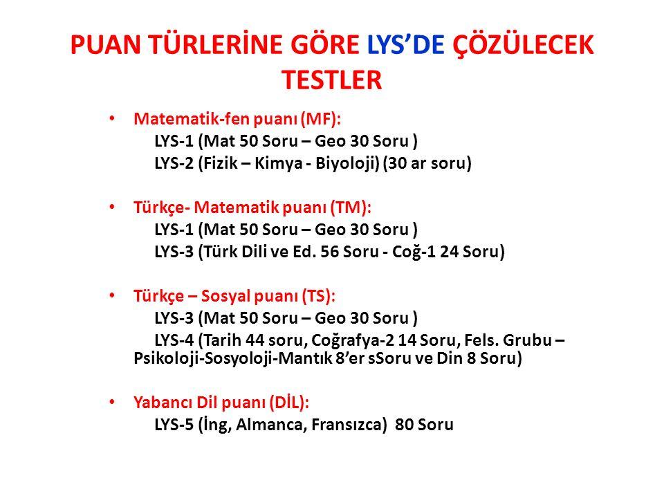 PUAN TÜRLERİNE GÖRE LYS'DE ÇÖZÜLECEK TESTLER Matematik-fen puanı (MF): LYS-1 (Mat 50 Soru – Geo 30 Soru ) LYS-2 (Fizik – Kimya - Biyoloji) (30 ar soru) Türkçe- Matematik puanı (TM): LYS-1 (Mat 50 Soru – Geo 30 Soru ) LYS-3 (Türk Dili ve Ed.