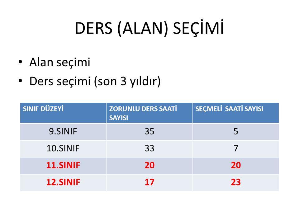 DERS (ALAN) SEÇİMİ Alan seçimi Ders seçimi (son 3 yıldır) SINIF DÜZEYİZORUNLU DERS SAATİ SAYISI SEÇMELİ SAATİ SAYISI 9.SINIF355 10.SINIF337 11.SINIF20 12.SINIF1723
