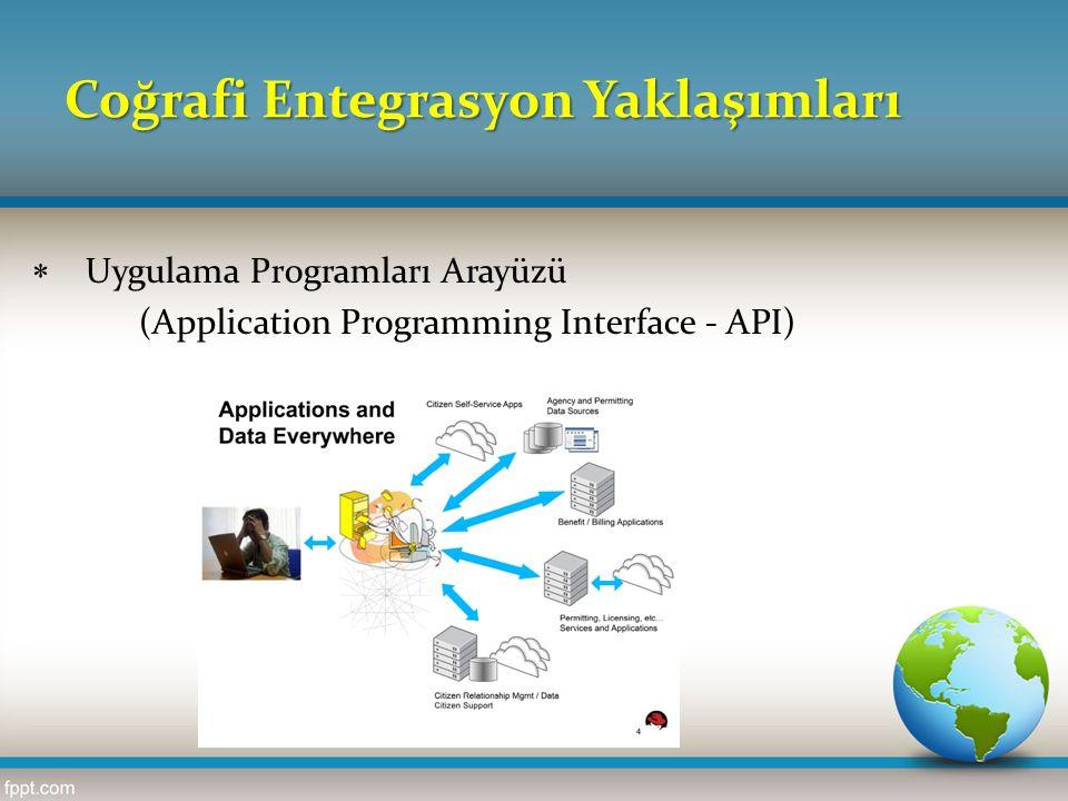 Coğrafi Entegrasyon Yaklaşımları  Uygulama Programları Arayüzü (Application Programming Interface - API)
