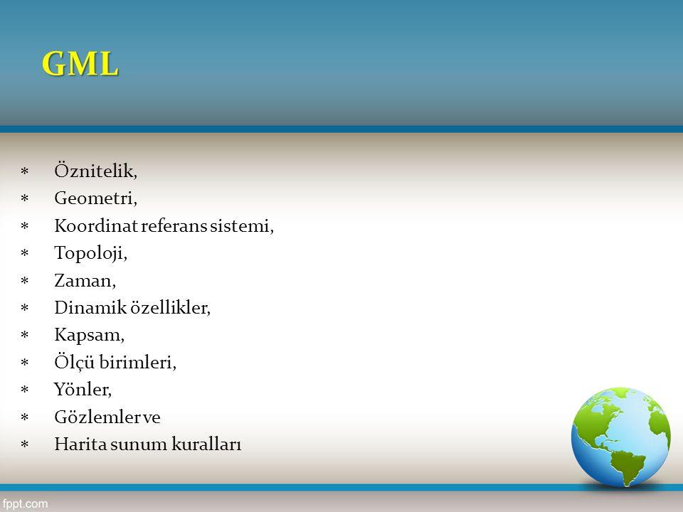 GML  Öznitelik,  Geometri,  Koordinat referans sistemi,  Topoloji,  Zaman,  Dinamik özellikler,  Kapsam,  Ölçü birimleri,  Yönler,  Gözlemle