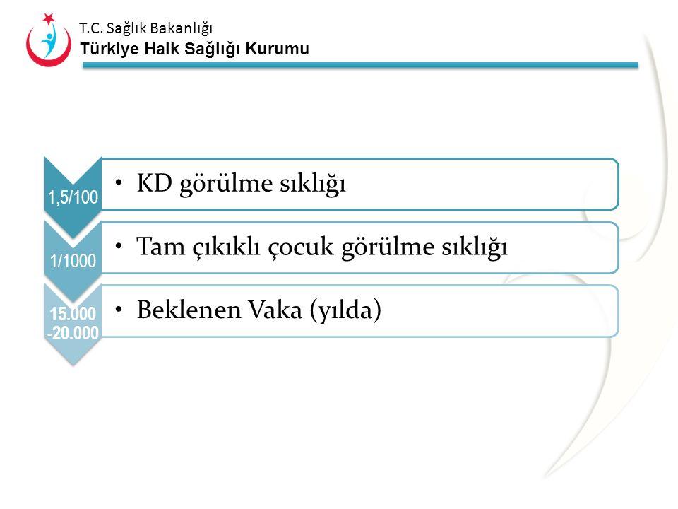T.C. Sağlık Bakanlığı Türkiye Halk Sağlığı Kurumu Ülkemiz İçin Tarama Yöntemi Seçimi Ülkemizde uygulayacağımız tarama programında eğer tüm bebekler US