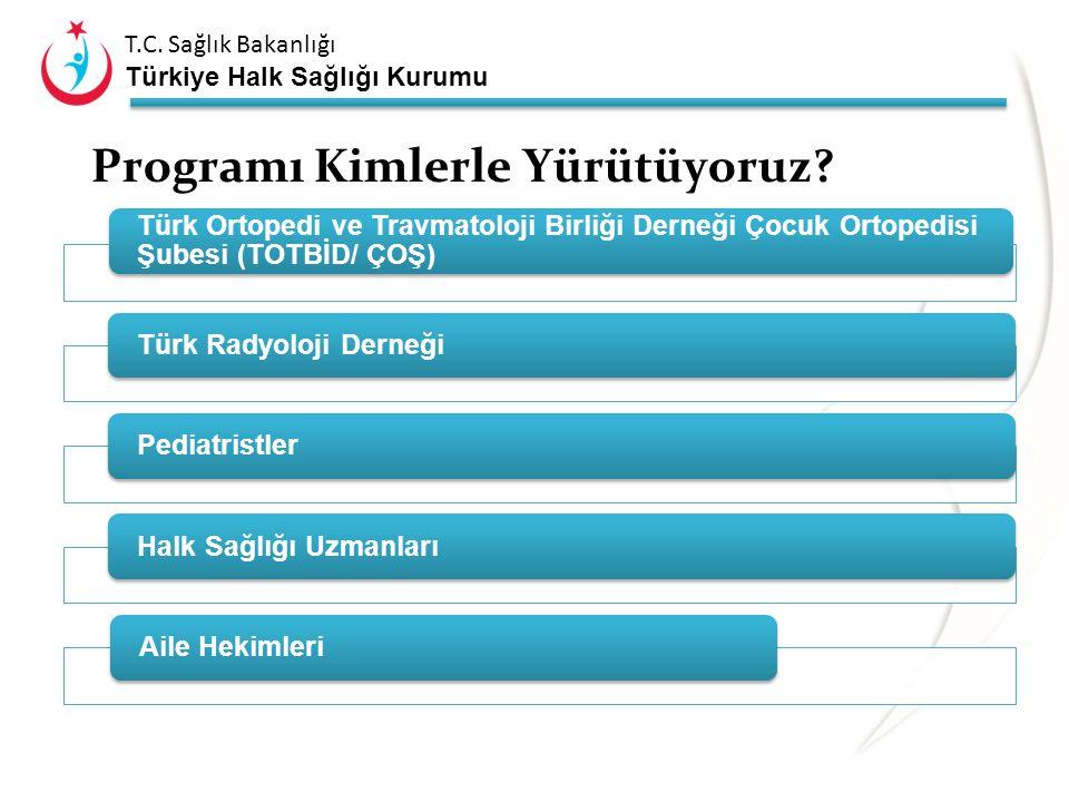 T.C. Sağlık Bakanlığı Türkiye Halk Sağlığı Kurumu GKD Erken Tanı ve Tedavi Programı Akış Şeması Kalça USG (Graf Yöntemi) Tip 1 Kalça Normal Tip 2A,2B,