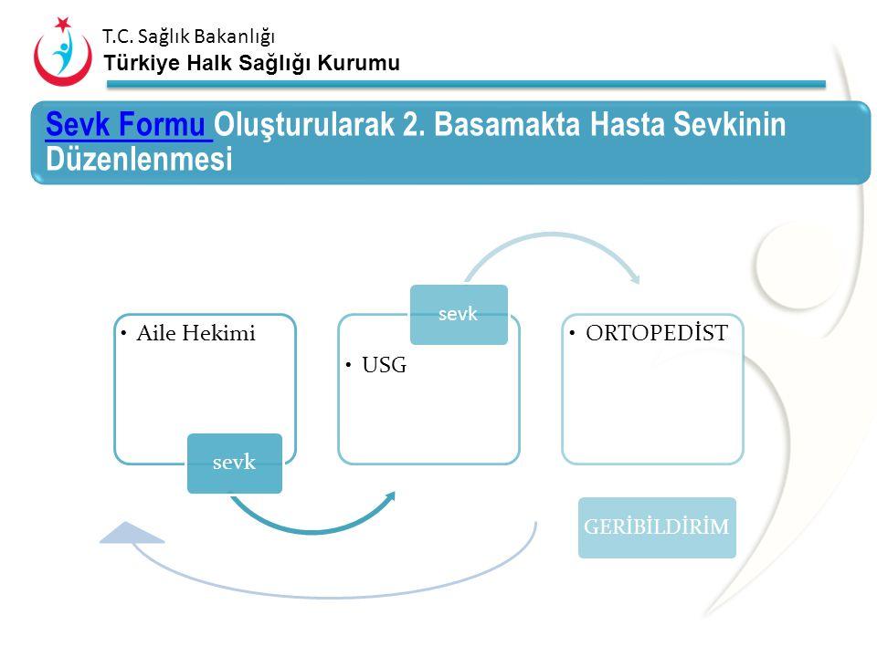 """T.C. Sağlık Bakanlığı Türkiye Halk Sağlığı Kurumu Birinci Basamak Sağlık Personelinin Kalça Displazisi İle İlgili Bilgilerinin Yenilenmesi """" Bebek ve"""