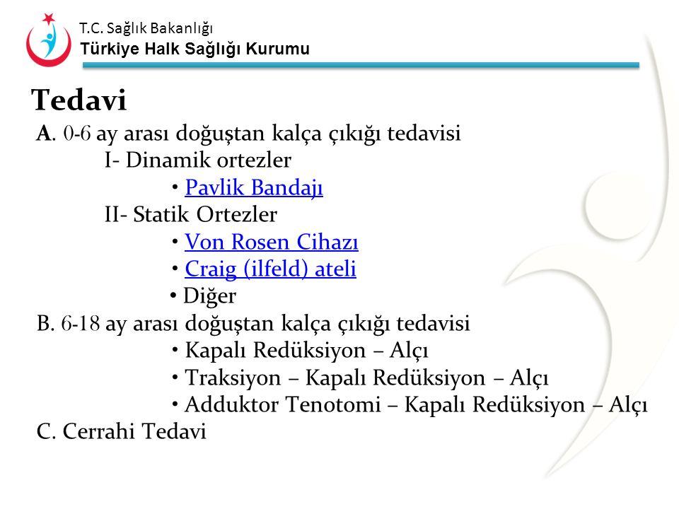 T.C. Sağlık Bakanlığı Türkiye Halk Sağlığı Kurumu Tanı Fizik muayene Radyolojik Muayene Ultrasonografi (ilk 6 ay) Düz AP pelvis Grafisi( 6 aydan sonra