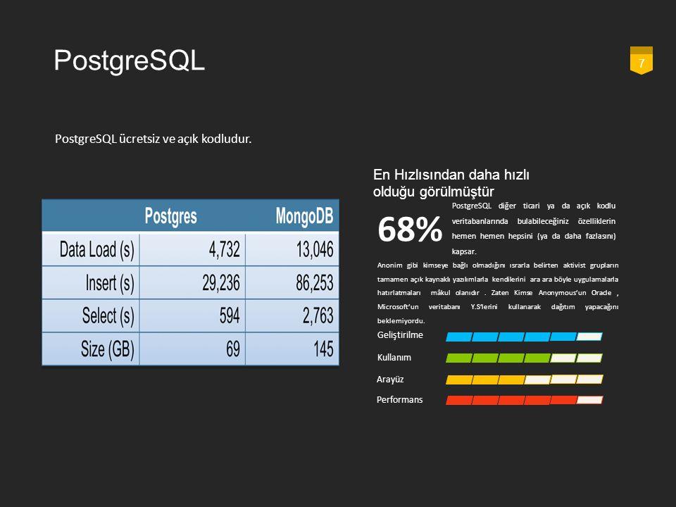 PostgreSQL 7 PostgreSQL ücretsiz ve açık kodludur.