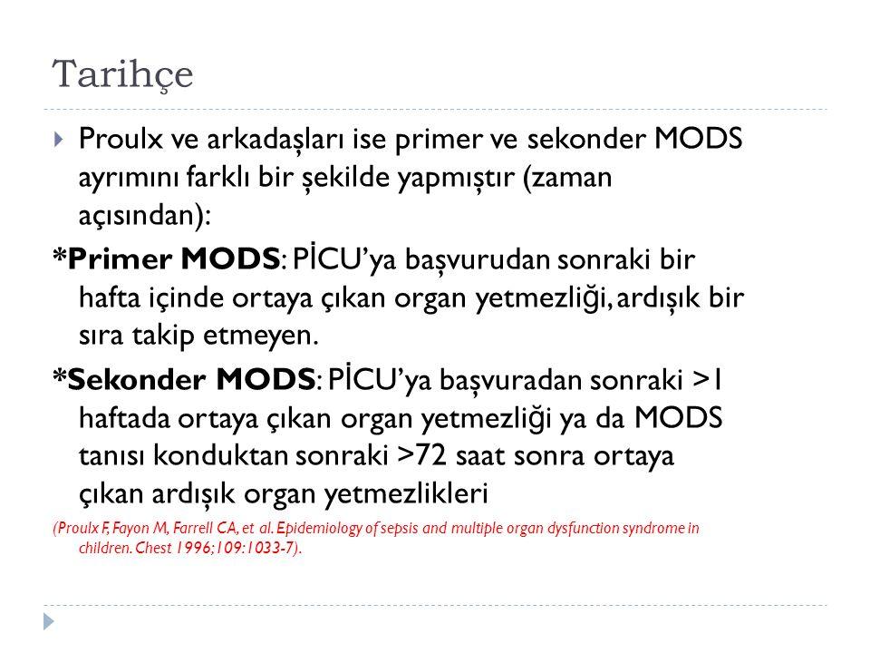 Tarihçe  Proulx ve arkadaşları ise primer ve sekonder MODS ayrımını farklı bir şekilde yapmıştır (zaman açısından): *Primer MODS: P İ CU'ya başvurudan sonraki bir hafta içinde ortaya çıkan organ yetmezli ğ i, ardışık bir sıra takip etmeyen.