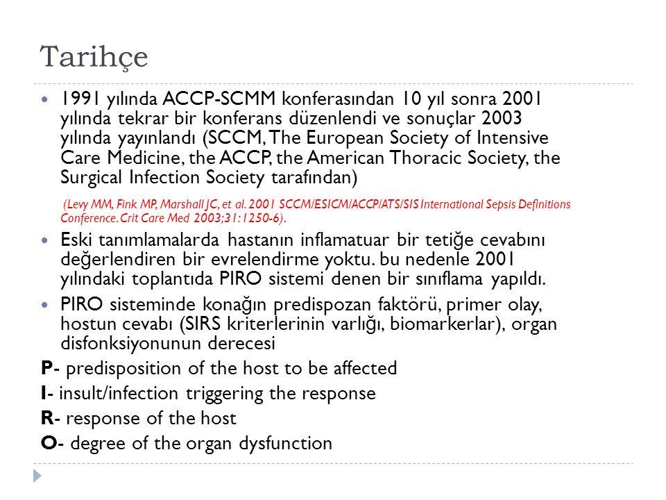 Tarihçe 1991 yılında ACCP-SCMM konferasından 10 yıl sonra 2001 yılında tekrar bir konferans düzenlendi ve sonuçlar 2003 yılında yayınlandı (SCCM, The European Society of Intensive Care Medicine, the ACCP, the American Thoracic Society, the Surgical Infection Society tarafından) (Levy MM, Fink MP, Marshall JC, et al.