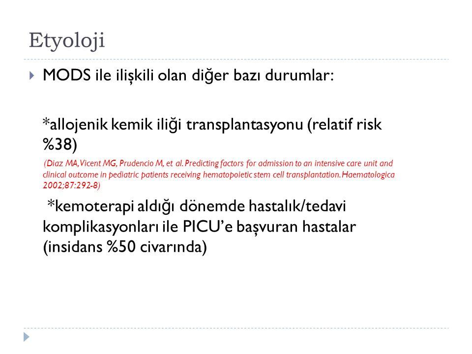 Etyoloji  MODS ile ilişkili olan di ğ er bazı durumlar: *allojenik kemik ili ğ i transplantasyonu (relatif risk %38) (Diaz MA, Vicent MG, Prudencio M, et al.