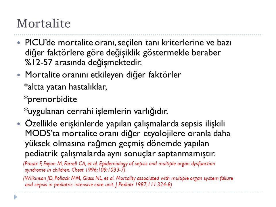 Mortalite PICU'de mortalite oranı, seçilen tanı kriterlerine ve bazı di ğ er faktörlere göre de ğ işiklik göstermekle beraber %12-57 arasında de ğ işmektedir.