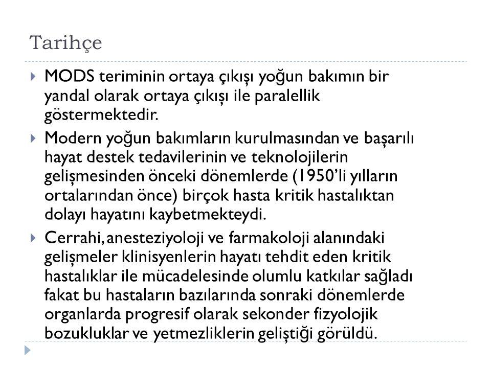 Tarihçe  MODS teriminin ortaya çıkışı yo ğ un bakımın bir yandal olarak ortaya çıkışı ile paralellik göstermektedir.