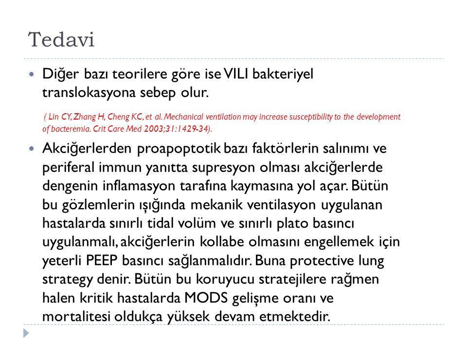 Tedavi Di ğ er bazı teorilere göre ise VILI bakteriyel translokasyona sebep olur.