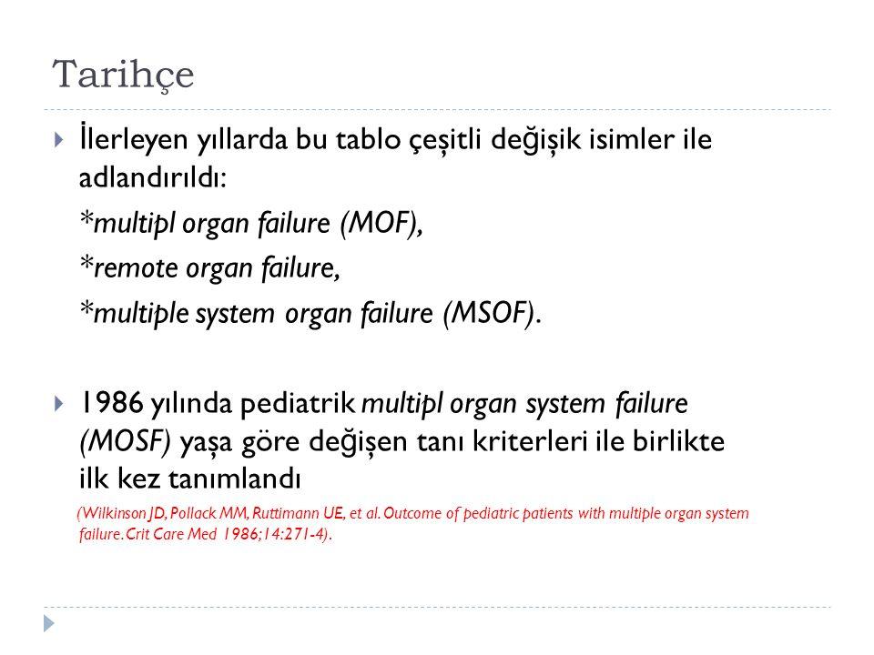 Tarihçe  İ lerleyen yıllarda bu tablo çeşitli de ğ işik isimler ile adlandırıldı: *multipl organ failure (MOF), *remote organ failure, *multiple system organ failure (MSOF).