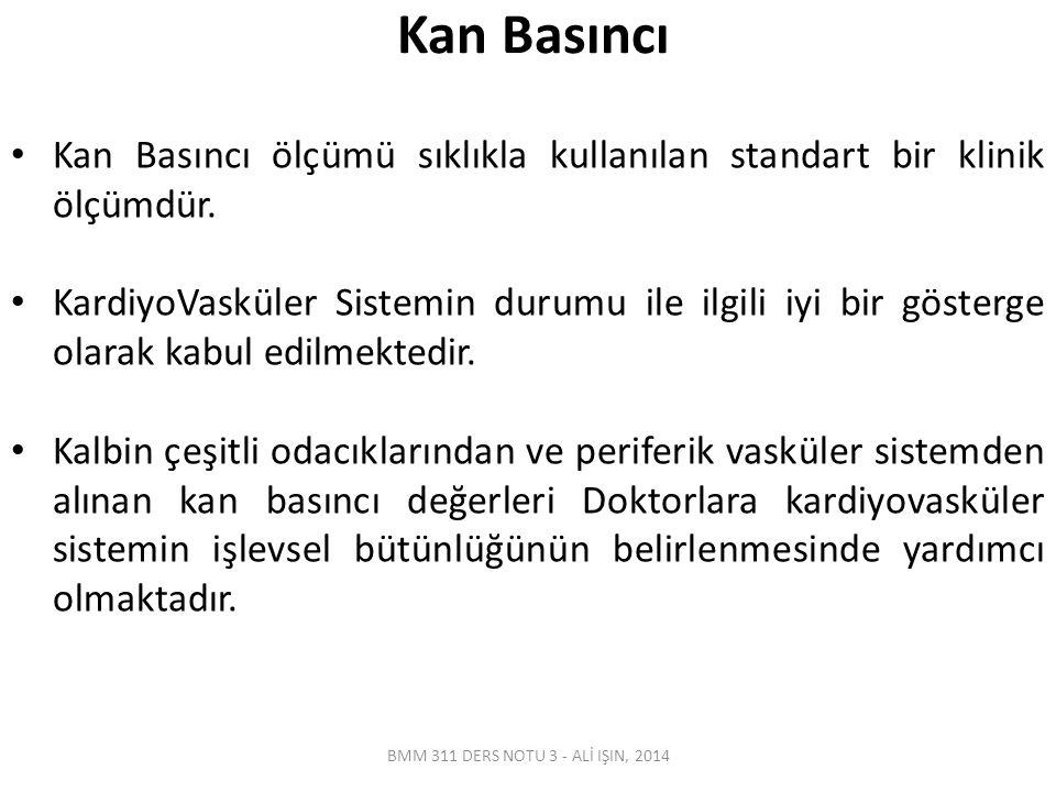 Kalbin Odacıklarındaki Kan Basıncı Değerleri BMM 311 DERS NOTU 3 - ALİ IŞIN, 2014