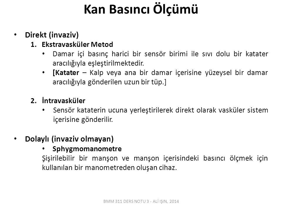 Kardiyak Kateterizasyon & Anjiyogram BMM 311 DERS NOTU 3 - ALİ IŞIN, 2014