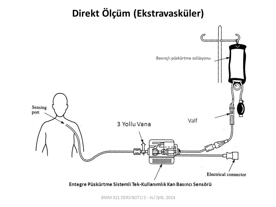 Entegre Püskürtme Sistemli Tek-Kullanımlık Kan Basıncı Sensörü BMM 311 DERS NOTU 3 - ALİ IŞIN, 2014