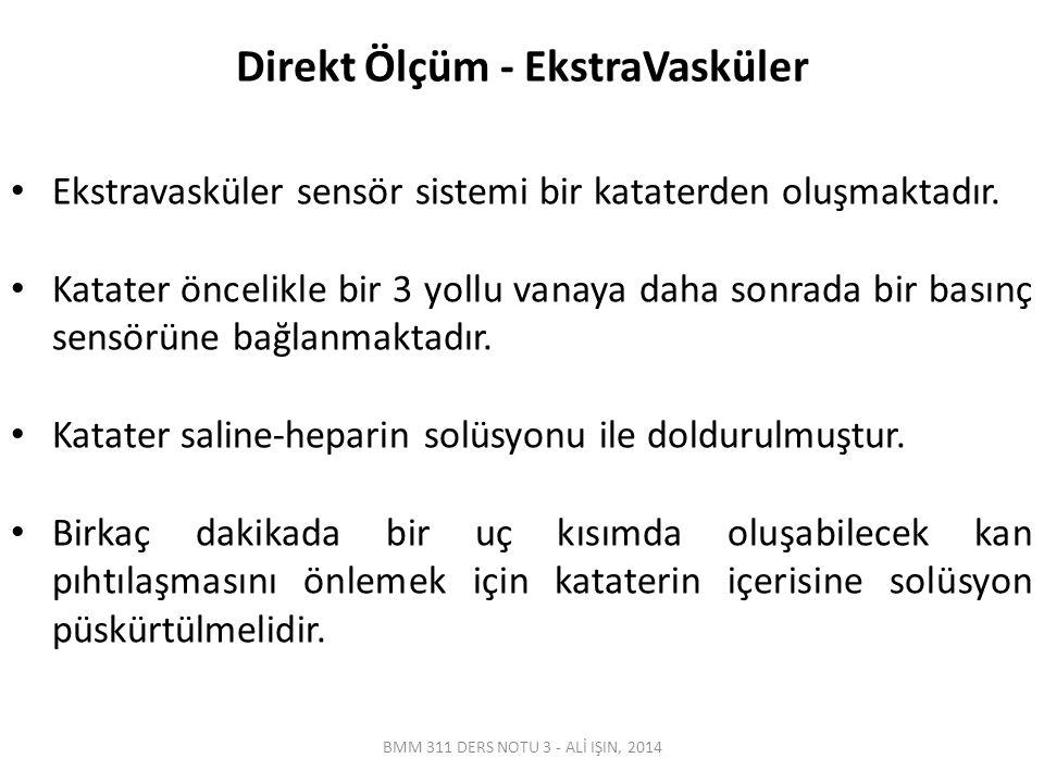 Endirekt Kan Basıncı Ölçümü- Sphygmomanometre BMM 311 DERS NOTU 3 - ALİ IŞIN, 2014