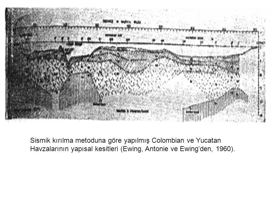 Sismik kırılma metoduna göre yapılmış Colombian ve Yucatan Havzalarının yapısal kesitleri (Ewing, Antonie ve Ewing'den, 1960).