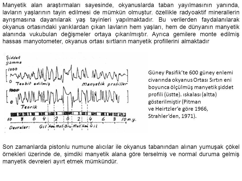 Manyetik alan araştırmaları sayesinde, okyanuslarda taban yayılmasının yanında, lavların yaşlarının tayin edilmesi de mümkün olmuştur.