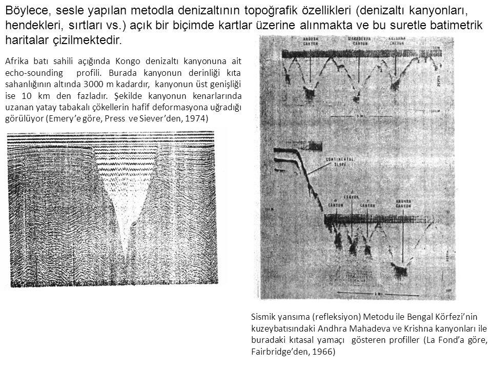 Böylece, sesle yapılan metodla denizaltının topoğrafik özellikleri (denizaltı kanyonları, hendekleri, sırtları vs.) açık bir biçimde kartlar üzerine alınmakta ve bu suretle batimetrik haritalar çizilmektedir.