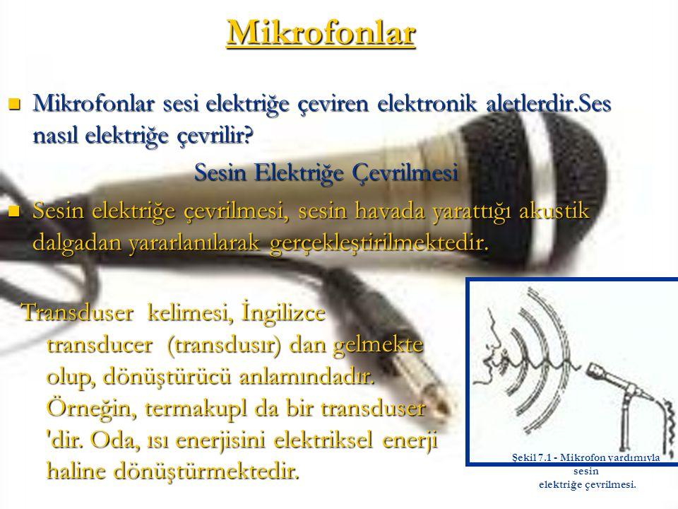Mikrofonlar Mikrofonlar sesi elektriğe çeviren elektronik aletlerdir.Ses nasıl elektriğe çevrilir.