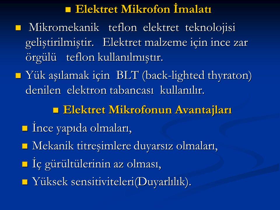 Elektret Mikrofon İmalatı Elektret Mikrofon İmalatı Mikromekanik teflon elektret teknolojisi geliştirilmiştir.