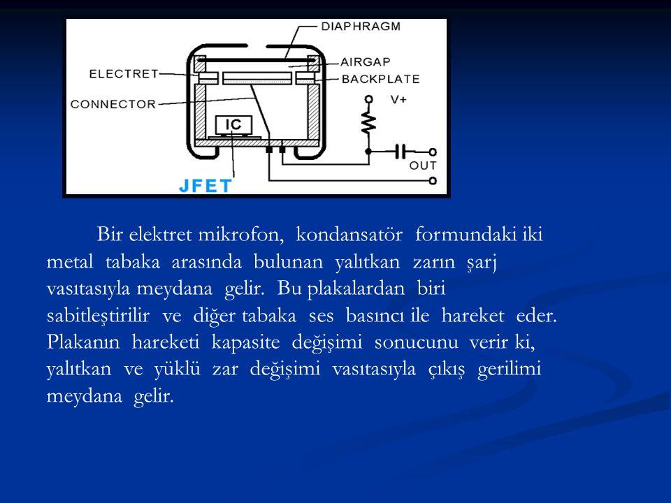 Bir elektret mikrofon, kondansatör formundaki iki metal tabaka arasında bulunan yalıtkan zarın şarj vasıtasıyla meydana gelir.