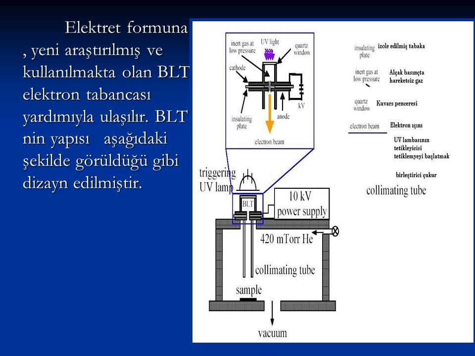 Elektret formuna, yeni araştırılmış ve kullanılmakta olan BLT elektron tabancası yardımıyla ulaşılır.