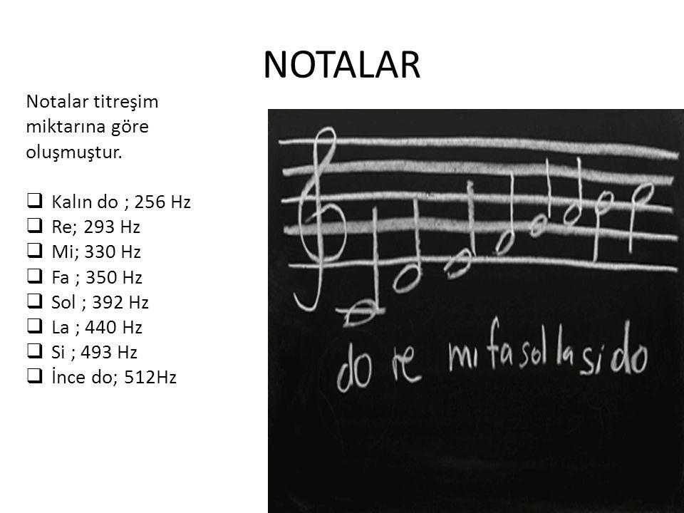 NOTALAR Notalar titreşim miktarına göre oluşmuştur.