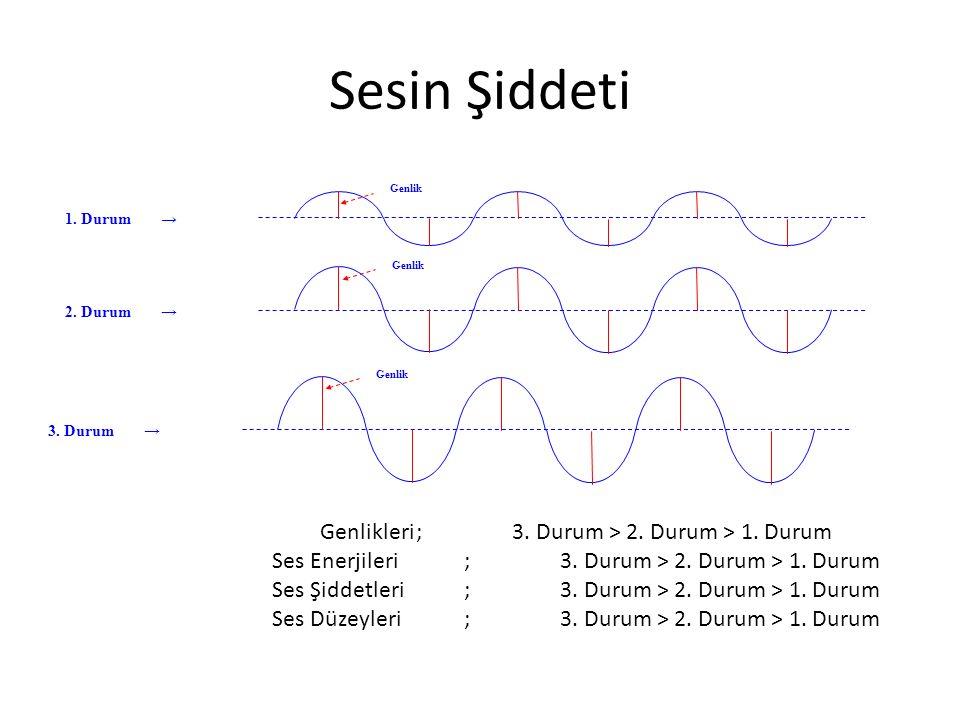 Sesin Şiddeti Genlik 1.Durum→ Genlik 2. Durum→ Genlik 3.