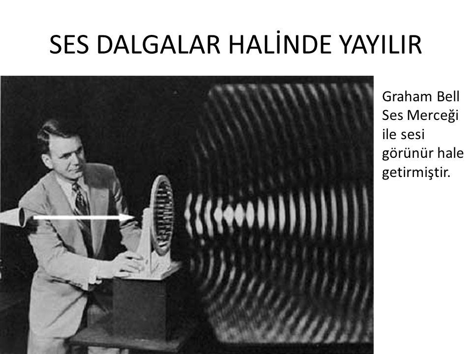 SES DALGALAR HALİNDE YAYILIR Graham Bell Ses Merceği ile sesi görünür hale getirmiştir.