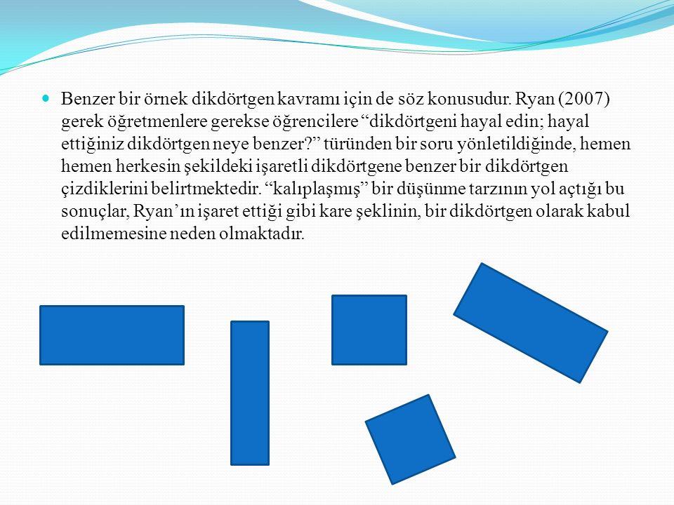 Kavram yanılgılarının yaşandığı başlıca konular Üslü ve köklü sayılar Sayılarda basamak değeri kavramı Negatif sayılara ilişkin zorluklar Simetri kavramı Permütasyon, kombinasyon konuları 1.
