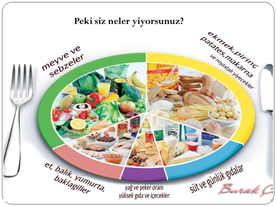 Peki siz neler yiyorsunuz?
