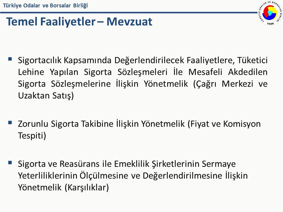 Türkiye Odalar ve Borsalar Birliği Temel Faaliyetler – Mevzuat  Sigortacılık Kapsamında Değerlendirilecek Faaliyetlere, Tüketici Lehine Yapılan Sigor