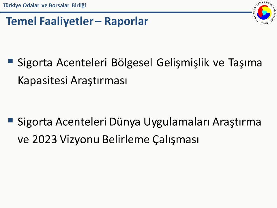 Türkiye Odalar ve Borsalar Birliği Temel Faaliyetler – Raporlar  Sigorta Acenteleri Bölgesel Gelişmişlik ve Taşıma Kapasitesi Araştırması  Sigorta A