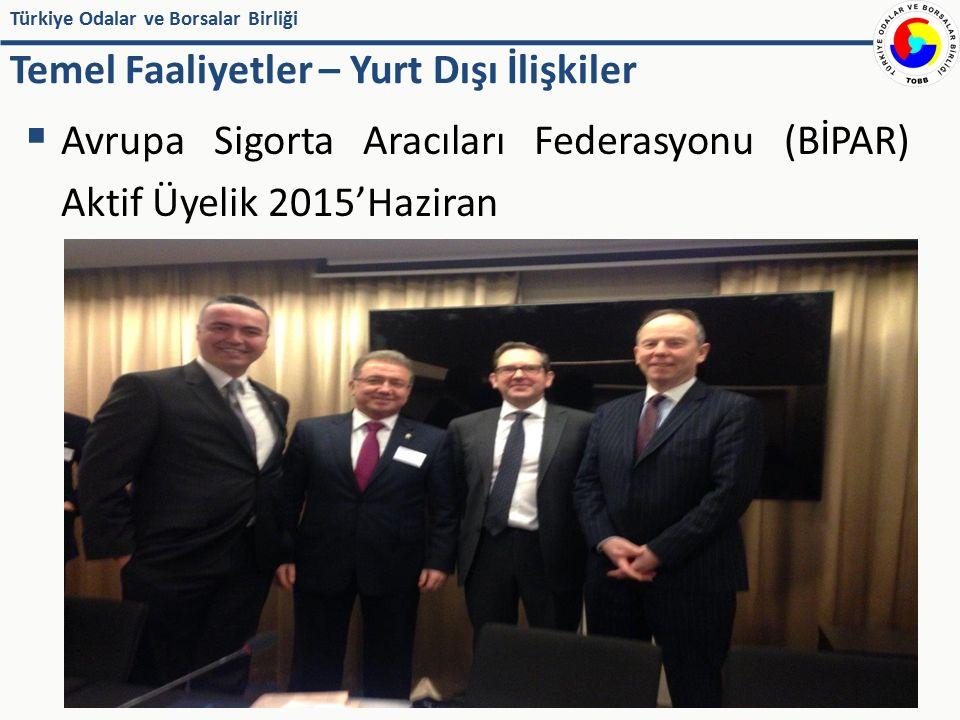 Türkiye Odalar ve Borsalar Birliği Temel Faaliyetler – Yurt Dışı İlişkiler  Avrupa Sigorta Aracıları Federasyonu (BİPAR) Aktif Üyelik 2015'Haziran