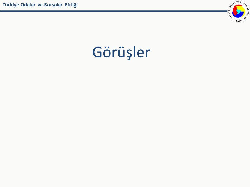 Türkiye Odalar ve Borsalar Birliği Görüşler