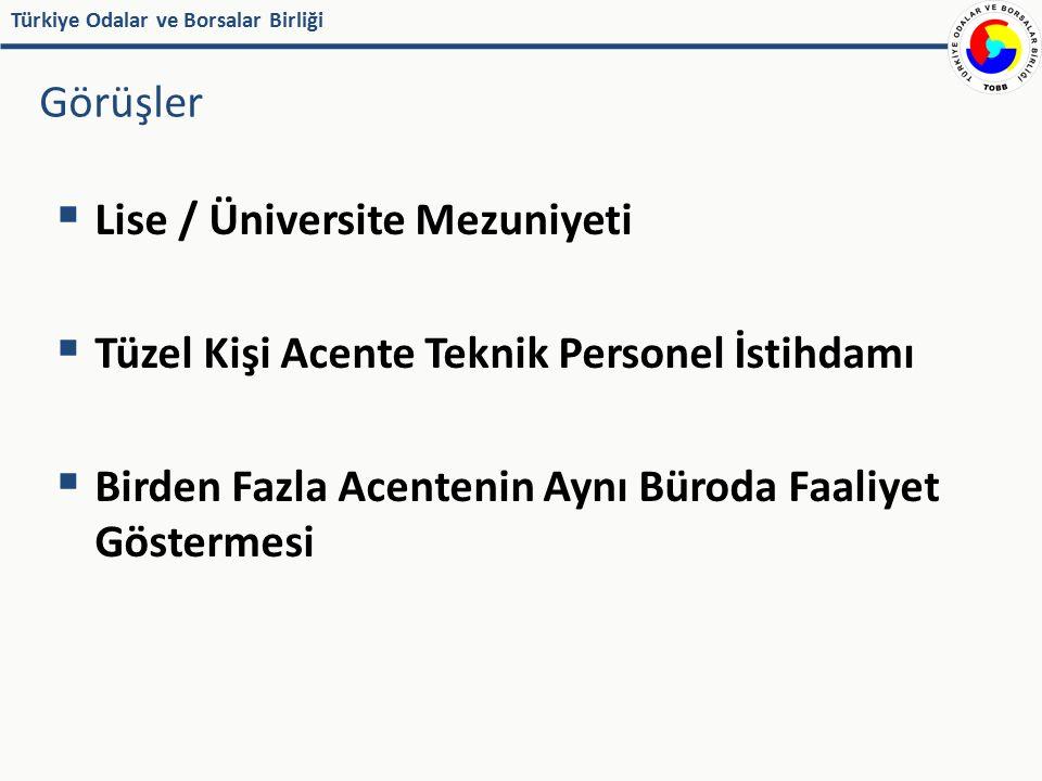 Türkiye Odalar ve Borsalar Birliği  Lise / Üniversite Mezuniyeti  Tüzel Kişi Acente Teknik Personel İstihdamı  Birden Fazla Acentenin Aynı Büroda F