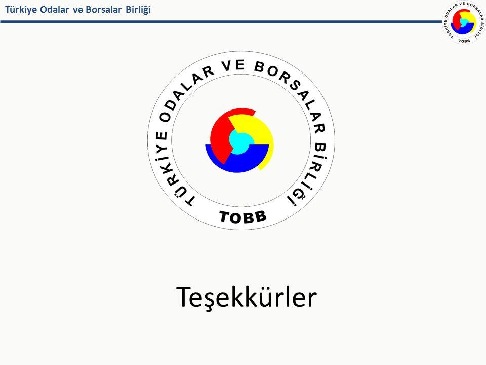 Türkiye Odalar ve Borsalar Birliği Teşekkürler