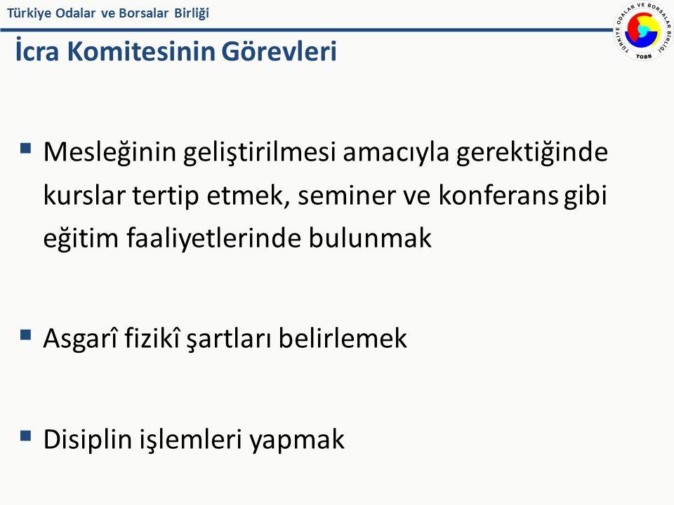 Türkiye Odalar ve Borsalar Birliği İcra Komitesinin Görevleri  Levha kayıt işlemlerini gerçekleştirmek  TOBB Yönetim Kuruluna sunulmak üzere yıllık rapor hazırlamak  Müsteşarlıkça istenen diğer görevleri yerine getirmek