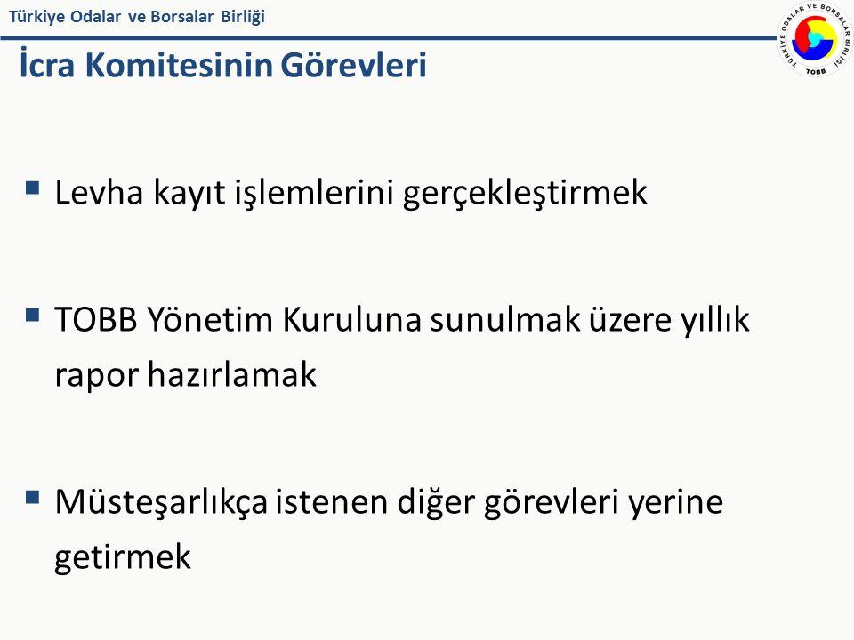 Türkiye Odalar ve Borsalar Birliği İcra Komitesinin Görevleri  Levha kayıt işlemlerini gerçekleştirmek  TOBB Yönetim Kuruluna sunulmak üzere yıllık
