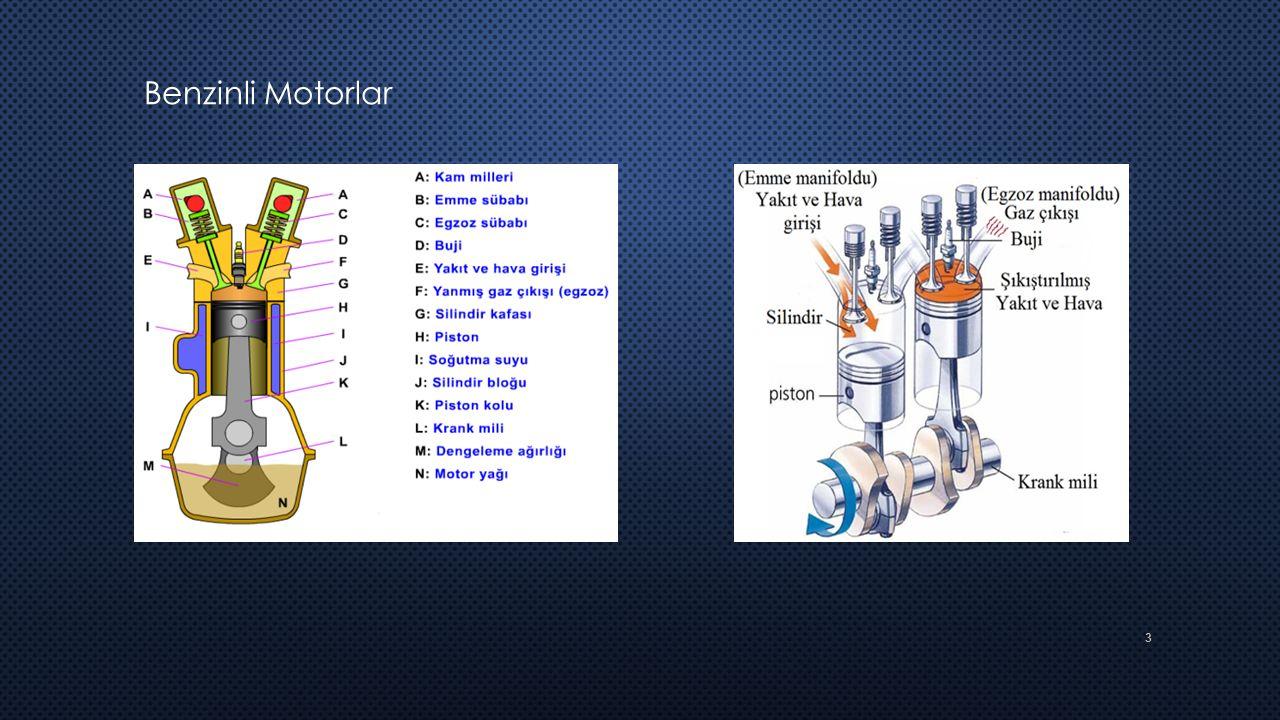 24 PİSTON : Piston, bir silindir içine hassas olarak uyarak ileri-geri hareket eden silindirik veya disk şeklinde parça.