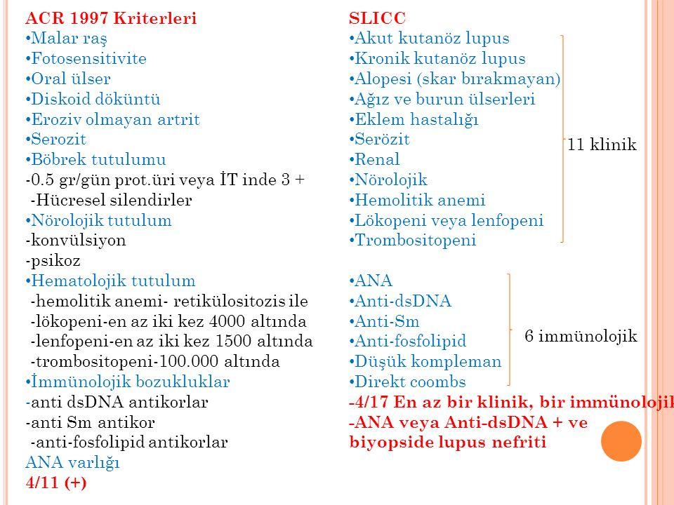 ACR 1997 Kriterleri Malar raş Fotosensitivite Oral ülser Diskoid döküntü Eroziv olmayan artrit Serozit Böbrek tutulumu -0.5 gr/gün prot.üri veya İT in