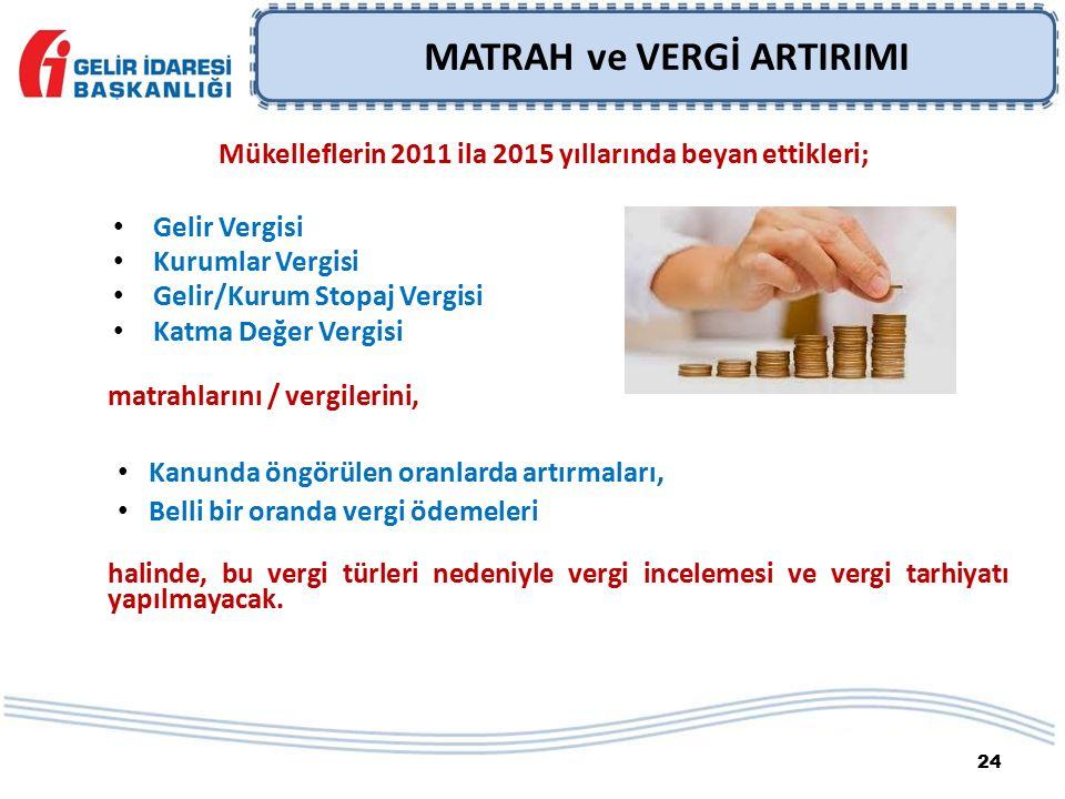 MATRAH ve VERGİ ARTIRIMI Mükelleflerin 2011 ila 2015 yıllarında beyan ettikleri; Gelir Vergisi Kurumlar Vergisi Gelir/Kurum Stopaj Vergisi Katma Değer